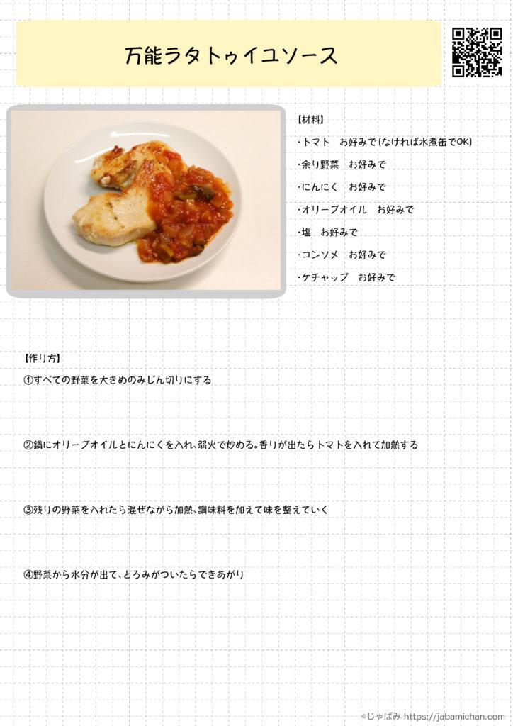 万能ラタトゥイユソース レシピ